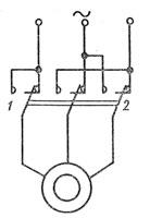 Реверсирование и электрическое торможение асинхронных двигателей.
