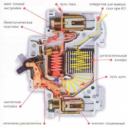 Автоматический выключатель. Принцип работы автоматического выключателя.